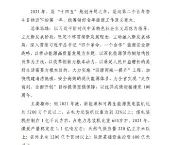 山東省能源局印發《2021年全省能源工作指導意見》