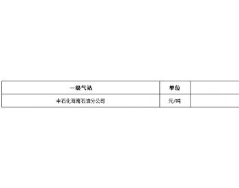 2020年12月份海南省液化石油气价格