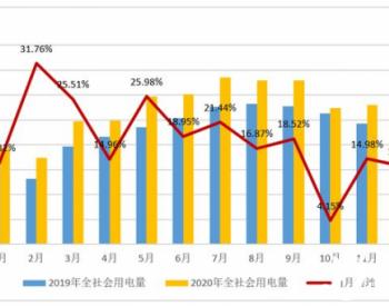 逆势增长17.82%!广东松山湖这张经济晴雨表活力十