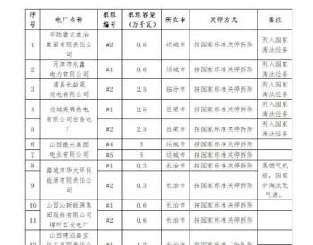 山西省2020年度煤电机组关停淘汰任务完成情况公告