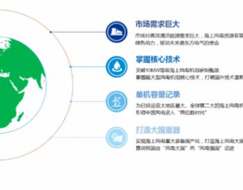 """东方电气10MW海上风力<em>发电机</em>组获""""2020好设计""""金奖"""