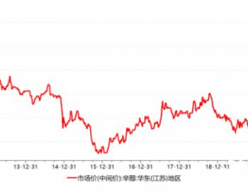辛醇价格大涨,诚志股份业绩与估值有望双升