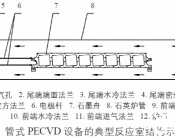 保证大硅片镀膜均匀性,管式PECVD设备反应室结构
