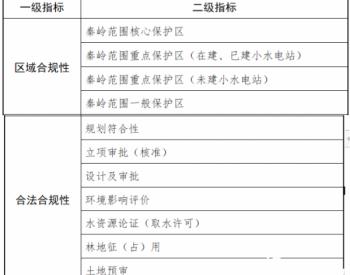 陕西省秦岭区域小水电站工程整治评估指标与标准