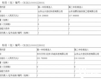 中标丨国华投资山东公司2021年度双馈机组定期维护中标候选人公示
