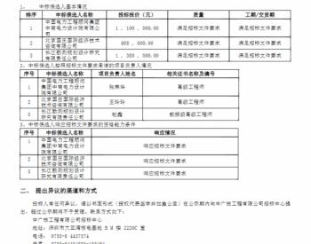 中标丨中广核湖北钟祥分散式风电场一期30MW工程勘察设计中标候选人公示