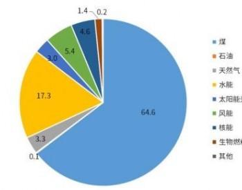 <em>碳</em>中和首批百亿绿色债拟登陆上交所:国家能源集团约占五成 国家电投等已完成备案