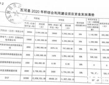安徽五河县2020年秸秆发电财政奖补资金发放情况