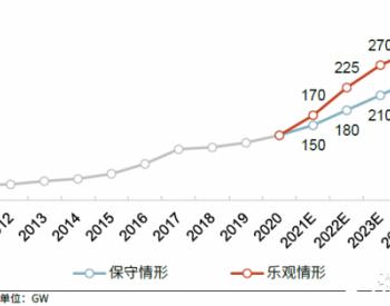 硅料持续供不应求 价格有望继续走强