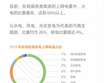 【知识】一图读懂中国电价体系