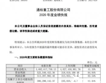 <em>通裕重工</em>2020年度净利3.8亿增长61.8% 风电主轴、铸件产量显著增长