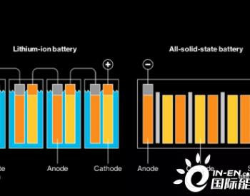 固态电池或将很快能在电动汽车领域大放异彩