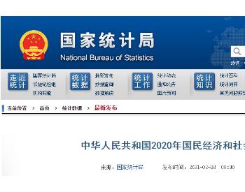 中国累计<em>并网太阳能发电</em>装机253.43GW