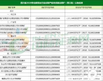 198万吨/年!四川拟关闭退出15处煤矿!