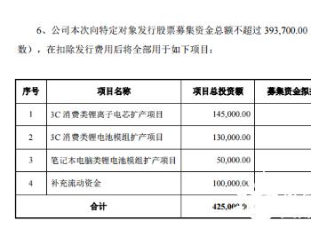 募资39.37亿元!欣旺达再度扩产