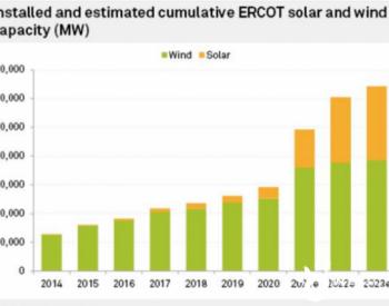 美国可再生能源资源激增