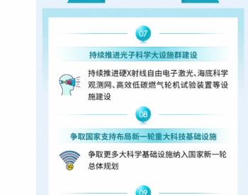 """新建公用桩、私人桩、专用桩3万个!上海""""新基建""""2021年重点工作有些啥?这个图解告诉你"""
