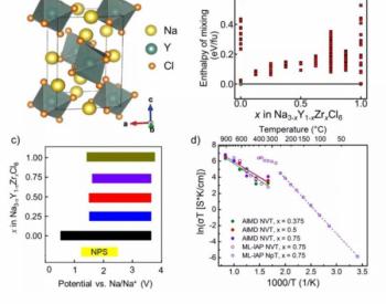 研究人员发明新型钠离子导体 可用于固态<em>钠离子电池</em>