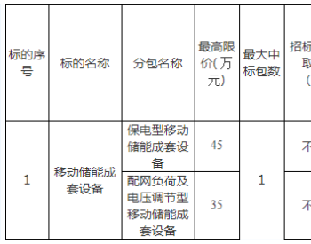 招标 | 云南电网2021年授权云网能源公司采购移动储能成套设备专项公开招标