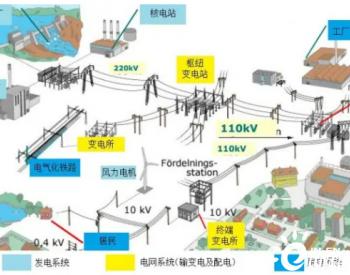 2020年新形势下输配电行业发展简况分析