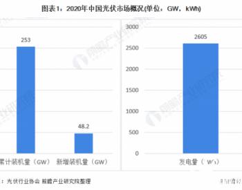 2020年<em>中国光伏产业</em>发展现状与产业链现状分析