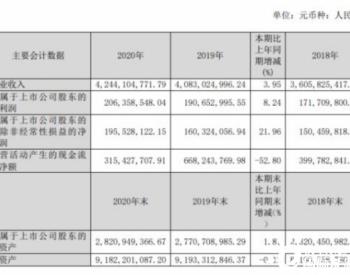 贵州燃气2020年净利2.06亿增长8.24% 省内市场占有