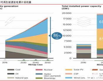 光伏硅料行业专题研究报告:供需趋紧持续,龙头扩产提速