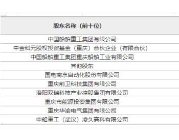 重庆<em>拟上市</em>公司中国海装拟增资扩股 募集不超30亿元
