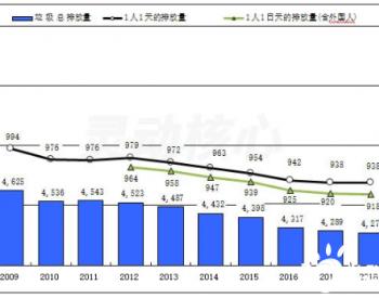 日本垃圾焚烧发电产业运行情况解析