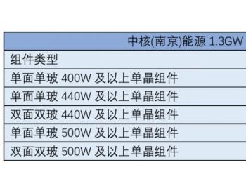 """中国光伏组件报价全线攀升直指1.8元/瓦 """"涨价"""