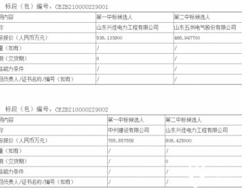 中标丨国华投资山东公司风电场2021、2022年度线路检修维护、线路抢修及安全工器具试验中标候选人公示
