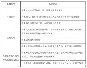 京运通2020年净利润4.4亿元 同比增67%