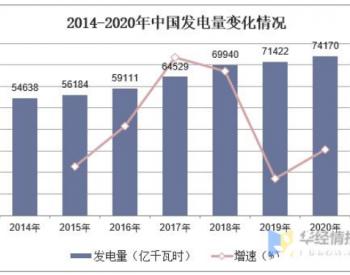 2020年中国<em>火电发电量</em>、装电容量、竞争格局及趋势分析