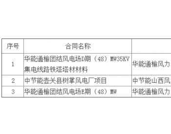 中标丨华润电力中西大区<em>风电建设</em>项目35kV集电线路塔材第一批集中采购中标候选人公示