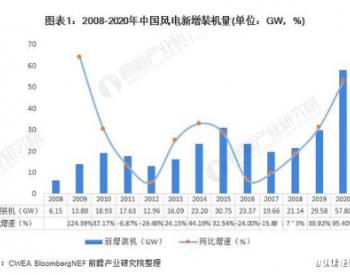 2021年中国风电整机制造行业市场现状、竞争格局及发展前景分析 市场需求旺盛