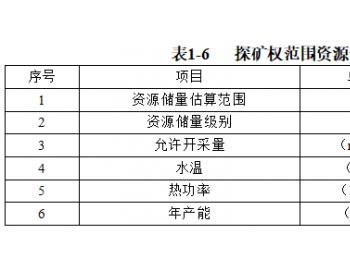 总投资200万元!江西南丰县汤尾地热水开采项目公示