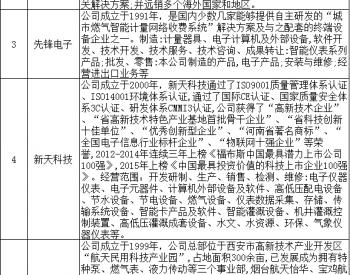 中国智能燃气表行业竞争格局分析(附智能燃气表企业介绍)