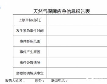 优先保障居民生活用气!内蒙古乌兰察布市发布天然气供应保障应急预案!
