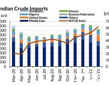 印度<em>原油进口</em>战略调整利好油轮市场