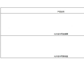 中国质量认证中心与DEKRA德凯为江苏通灵电器首次联合颁证