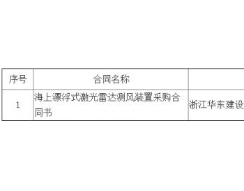 中标丨华润电力广东汕头近海深水项目北区风资源前期研究中标候选人公示
