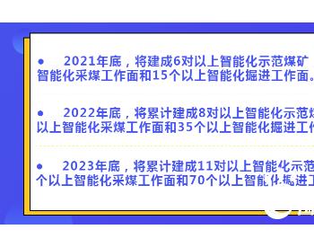 《河南能源化工集团煤矿智能化建设三年行动方案》发布