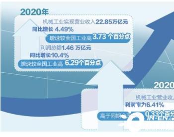 2020年中国机械工业<em>营业收入</em>和利润增速跑赢工业大盘