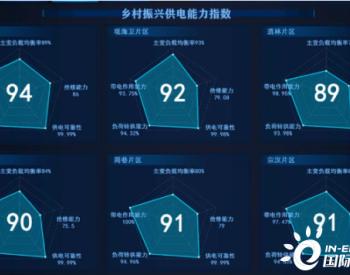 电力大数据赋能浙江乡村振兴
