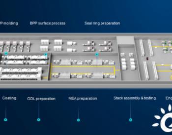 行业首个,先导智能发布燃料电池智能制造整体解决方案