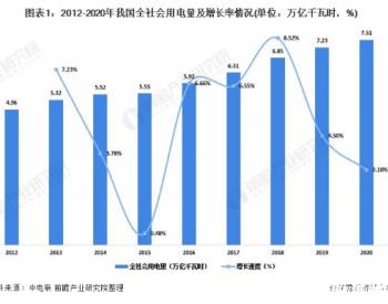 全社会用电量7.51万亿千瓦时!中国电力行业需求增速回升