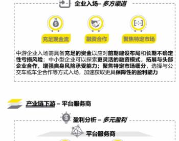 知识百科 | 一图读懂充电桩产业机遇和<em>盈利模式</em>