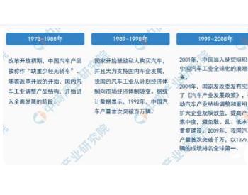 2021年中国<em>氢能源汽车</em>产业市场前景及投资研究报告