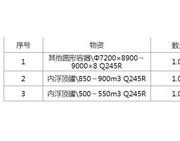 招标 | 中石化南京工程有限公司海南炼化100万吨/年乙烯及炼油改扩建工程项目-三标段(裂解汽油加氢单元、芳烃抽现场储罐招标公告
