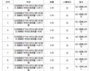 招标 | 中国石化工程建设有限公司海南炼化公司100万吨/年乙烯及炼油改扩建工程项目30万吨/年FDPE装置等主项(十标段)工程顺磁氧分析仪 招标公告